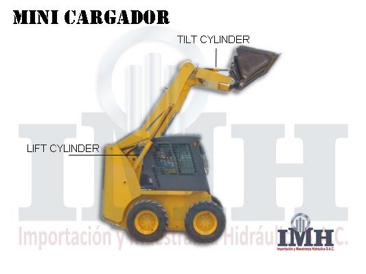 partes-de-Minicargador-imh-sac