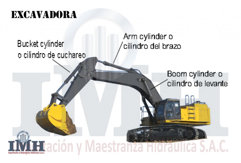 partes-de-excavadora-sellos-hidraulicos-imh-sac-2